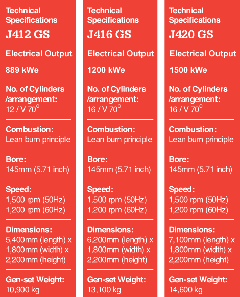 4 Series Specification